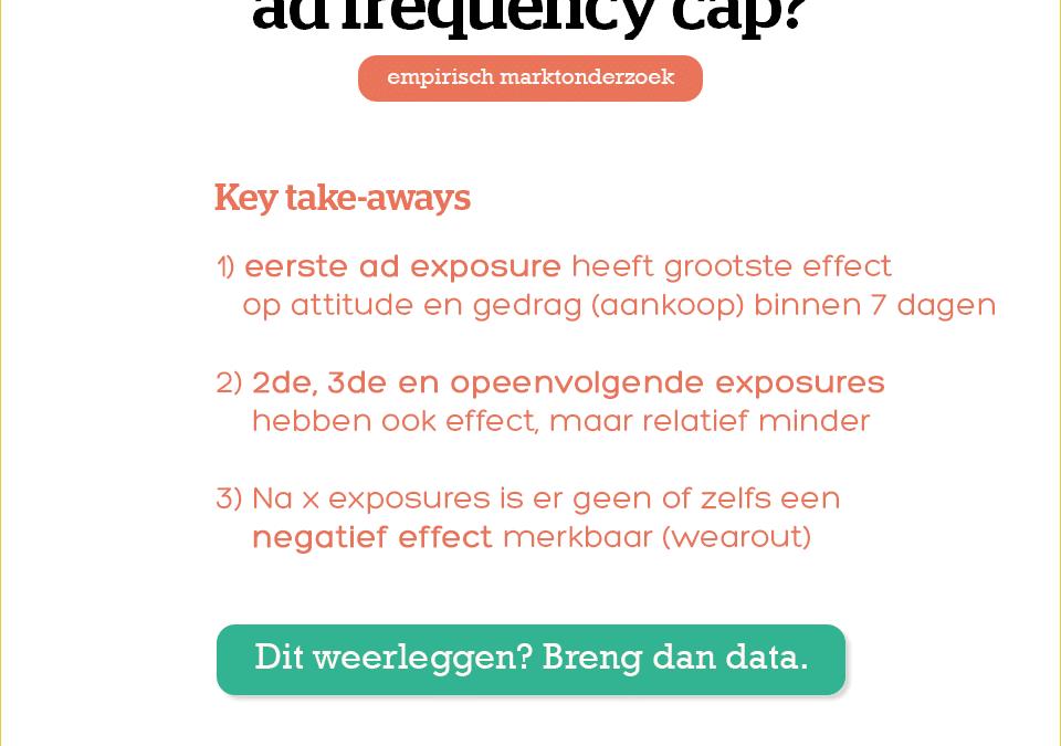 Wat is de optimale ad frequency cap?