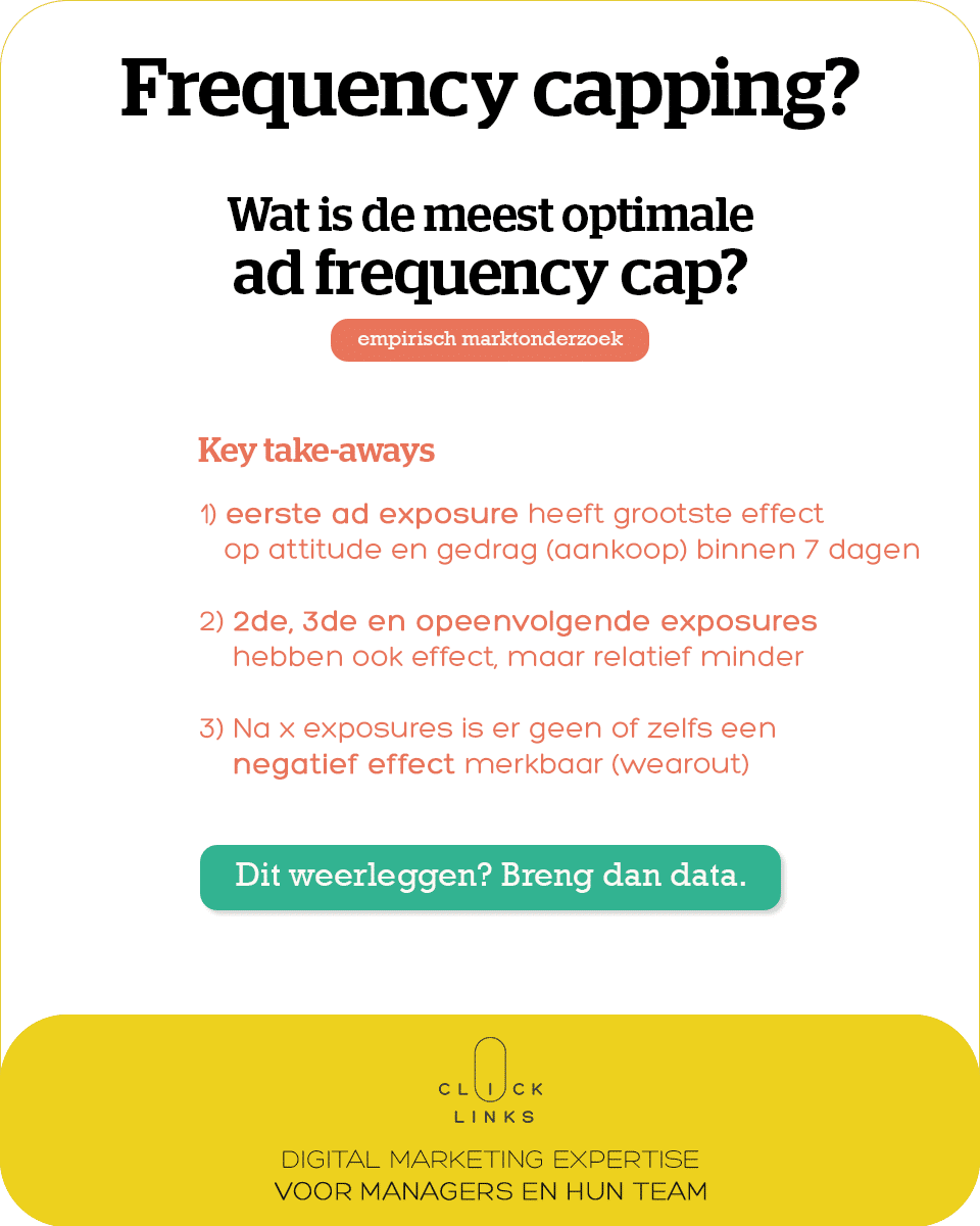 Wat is de optimale ad frequency cap?