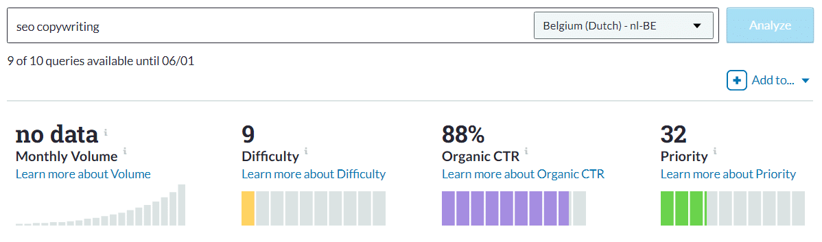 "Moz SERP Analysis Tool voor keyword ""SEO Copywriting"""